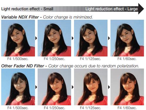 Kính lọc KENKO Variable NDX không thay đổi màu sắc