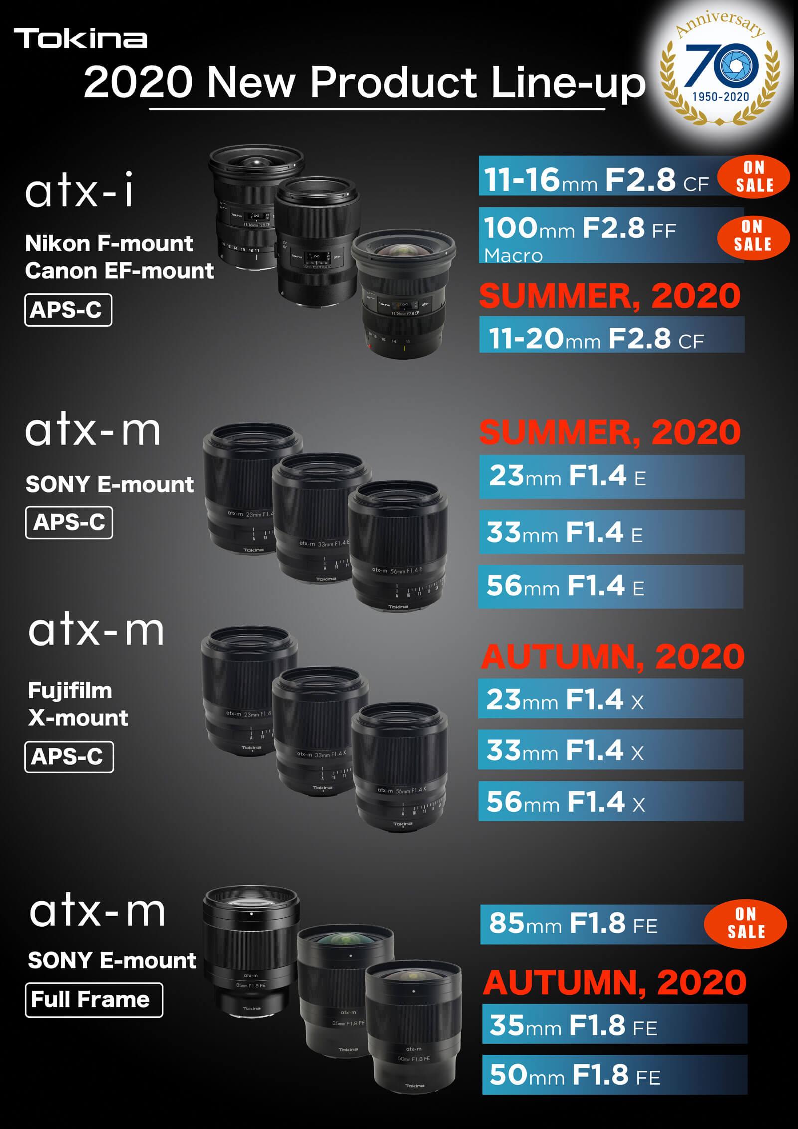 Những mẫu ống kính Tokina 2020 sắp ra mắt