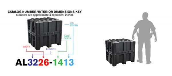 Kích thước thùng bảo vệ chuyên nghiệp Pelican Lid Case al3226-1413